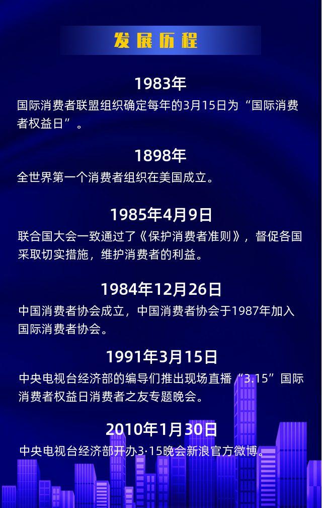 蓝色大气315消费者权益日节日宣传H5模板