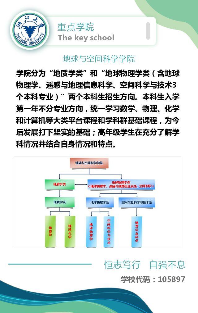 大学招生简章学校宣传画册高校招生宣传单招统招自考