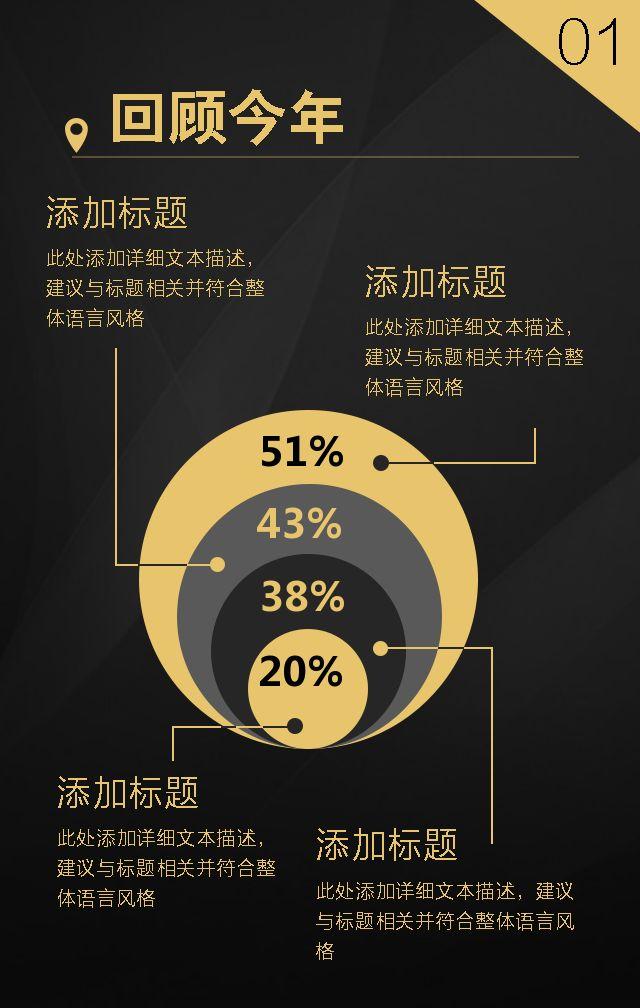 年终总结 年终计划 企业个人通用 黑金风格