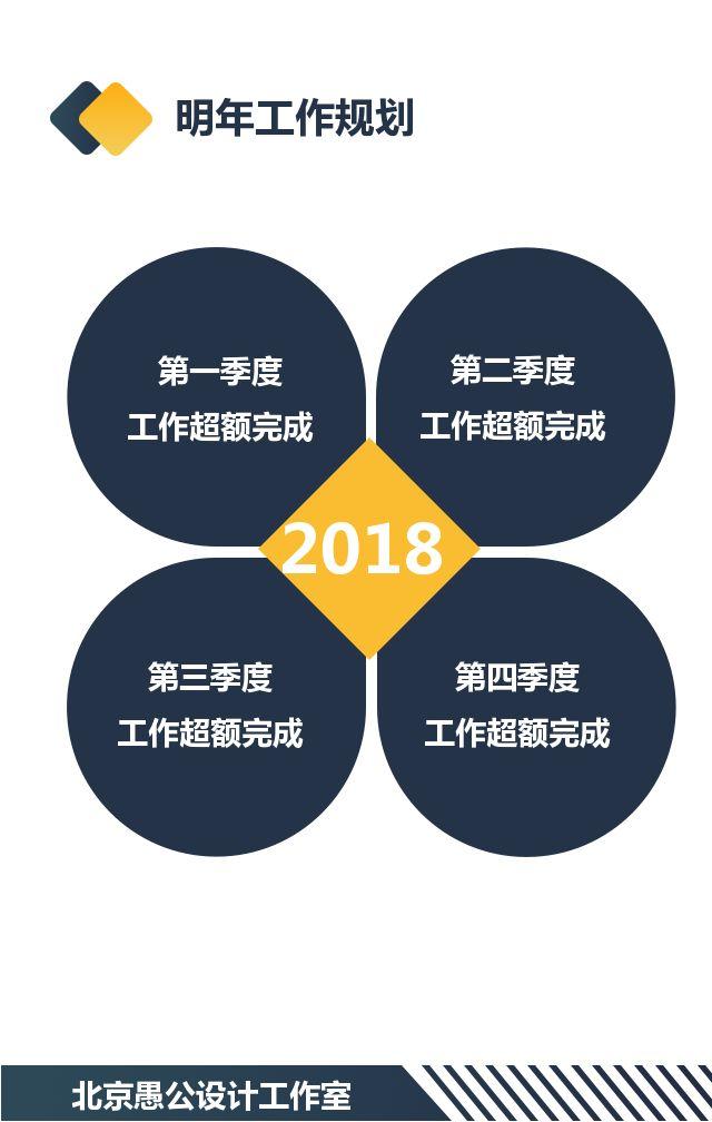 高端商务企业公司员工年终工作总结/年度工作总结汇报/2018年终工作总结/年终总结/年度总结/高端商