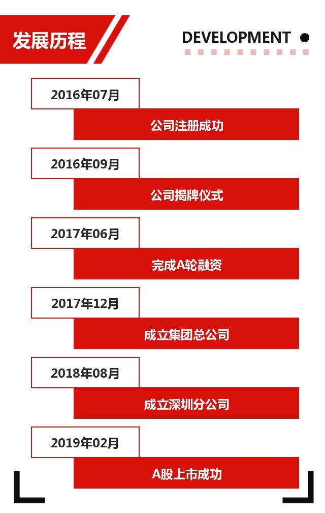 红色简约大气企业宣传公司简介