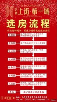 选房流程展示宣传海报红色