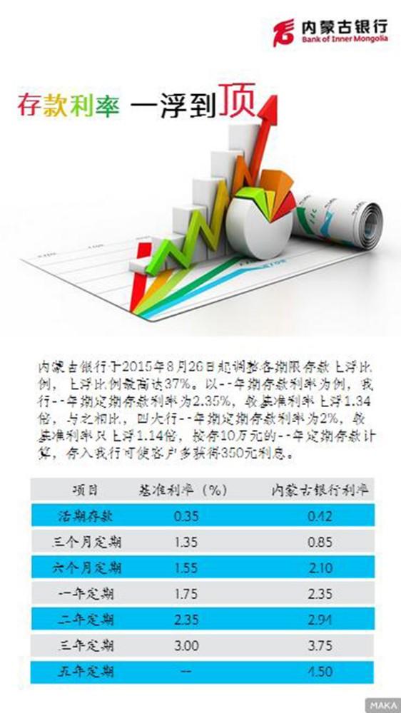 内蒙古银行 理财 金融海报设计