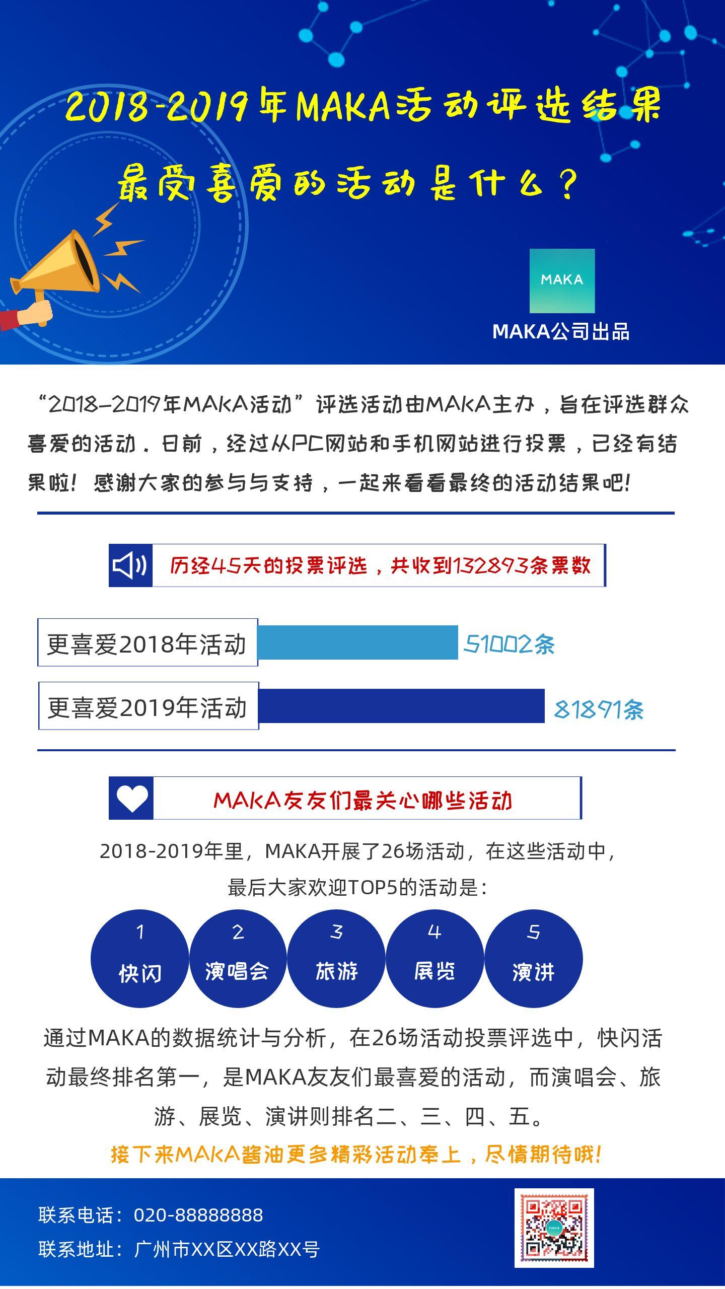 互联网活动品牌推广宣传大气扁平化蓝色通用海报