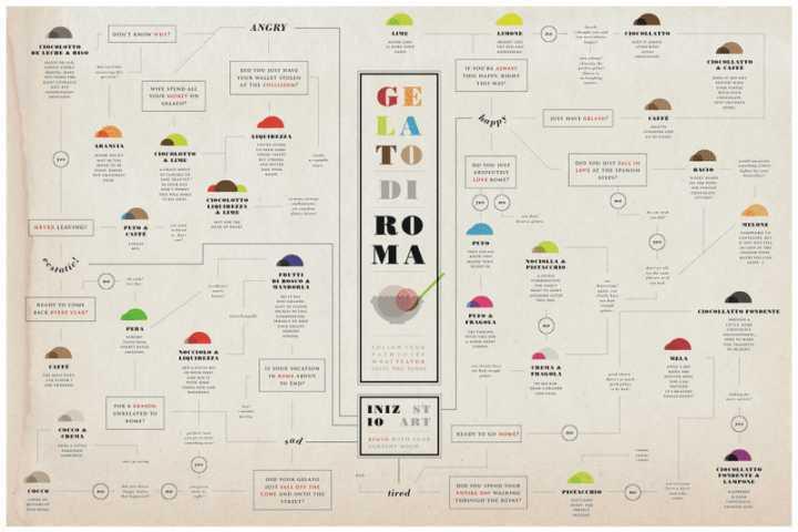 简约开业海报怎么排版 怎么提升简约开业海报的高级感