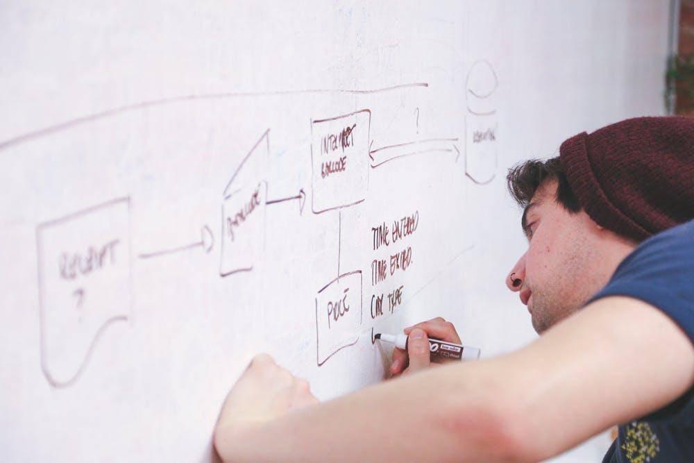 电子版招聘海报文案怎么写 招聘文案金句参考