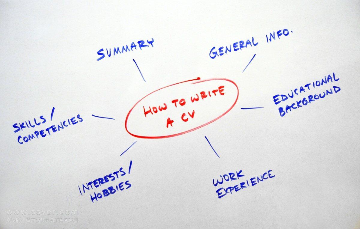 标准简历设计怎么做 资深HR教你设计标准简历