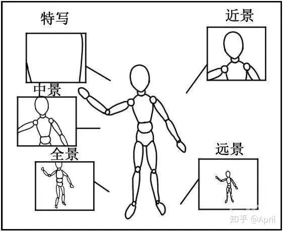 视频设计技巧分享 视频脚本设计需要包含这些元素