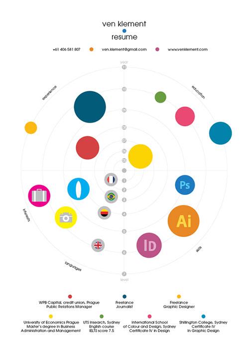 简历设计案例盘点 创意个人简历欣赏