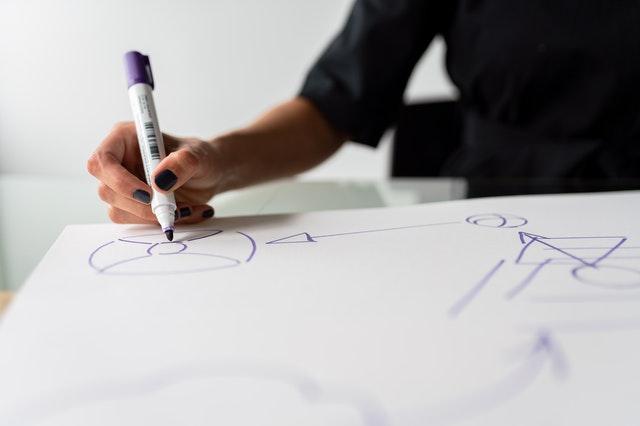 宣传海报设计准则盘点 宣传海报这样设计老板更放心