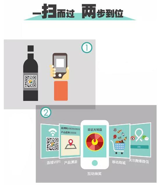 微信二维码设计干货分享  微信二维码营销的优势