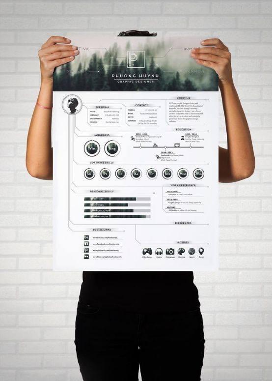 好看的简历设计图片 看看别人的简历都是怎么做的·