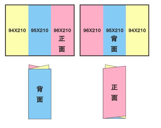 美食折页设计印刷知识分享 让你更懂折页设计