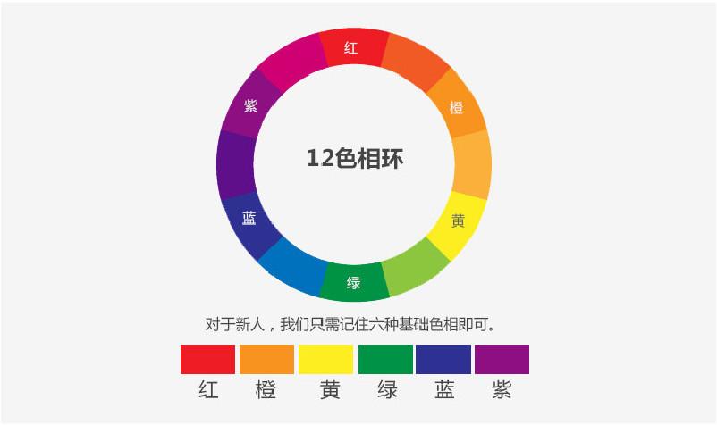 banner设计配色攻略分享 新人小白必看的教程文章