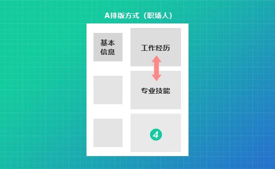 求职简历设计排版方法分享 优秀的简历这样排版