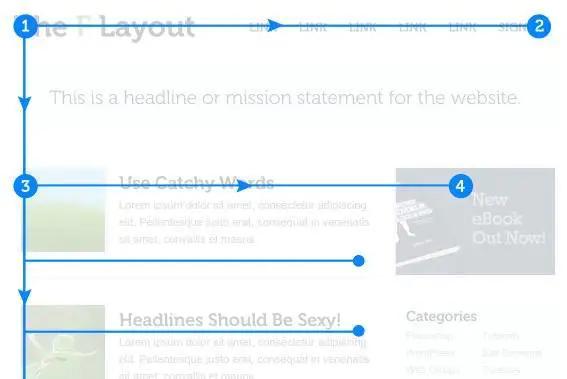 文章长图设计排版技巧 设计原来这么简单