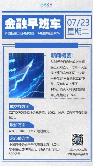 简洁蓝色金融商务早报