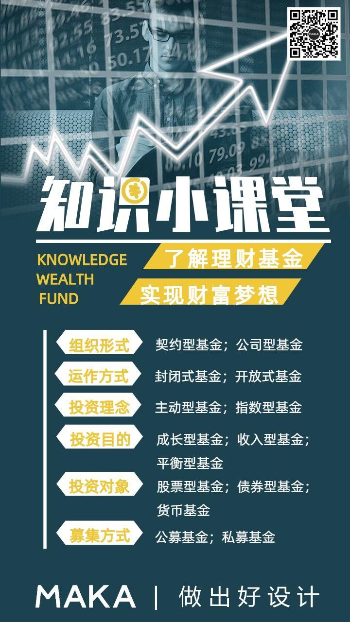 简约风金融理财行业基金相关知识科普海报