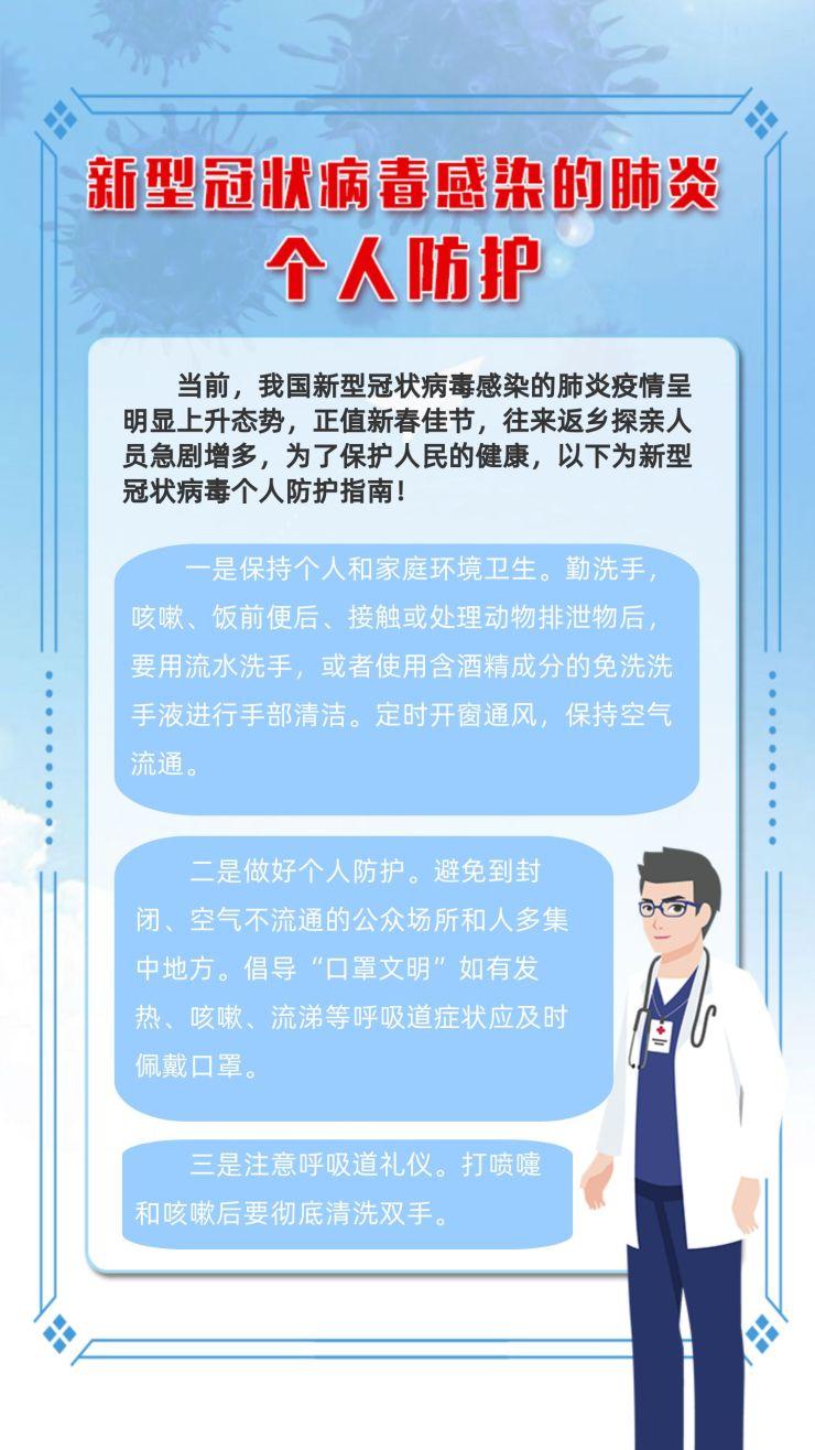 蓝色清新医疗卫生健康关注健康关注新型冠状病毒肺炎医疗知识宣传海报