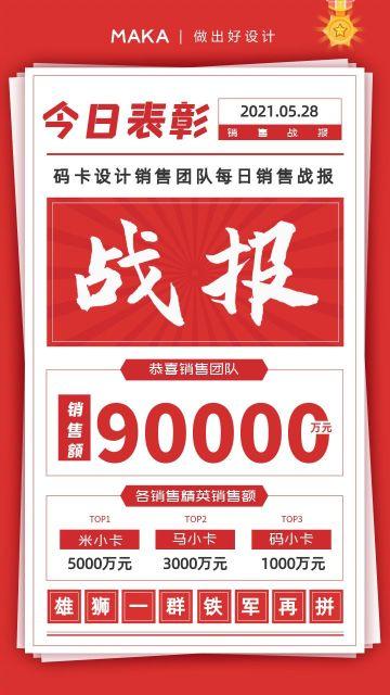 红色简约风格今日表彰宣传海报