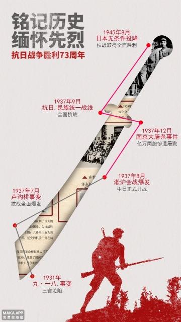 抗日战争胜利73周年海报