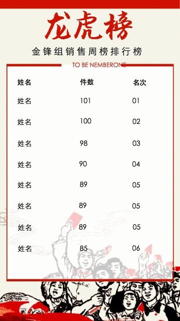 劳动节龙虎榜排行榜销售榜排名