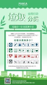 地产类垃圾分类全民行动绿色卡通手机海报