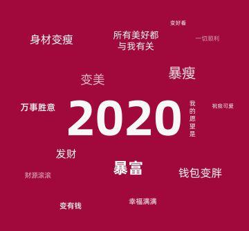 2020新年愿望微信朋友圈背景图