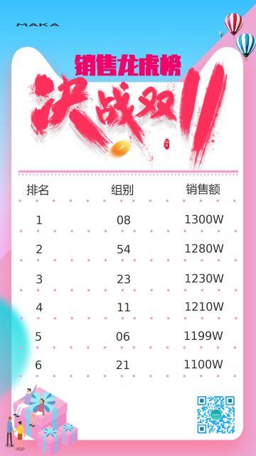 双十一销售龙虎榜排名榜榜单喜报