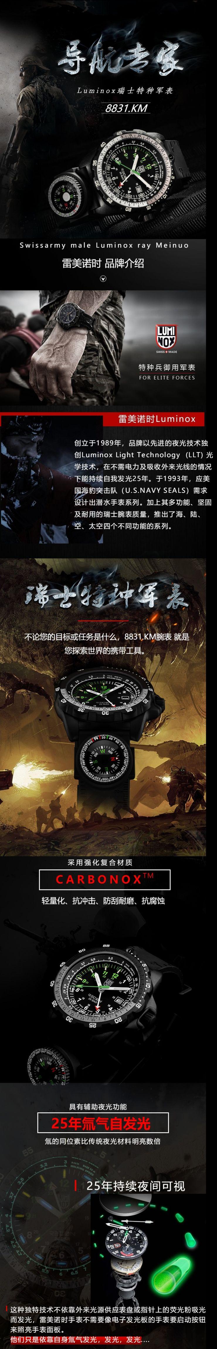 时尚炫酷手表电商详情页