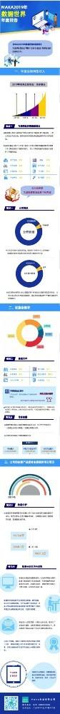 扁平化数据分析年度报告工作总结企业通用蓝色长页H5