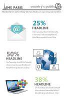 企业宣传、产品介绍