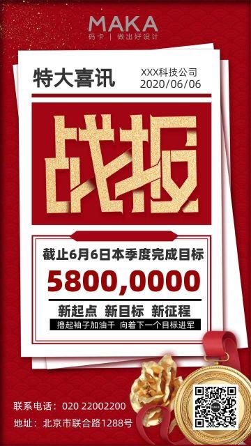 红色喜庆企业喜报销售战报海报设计