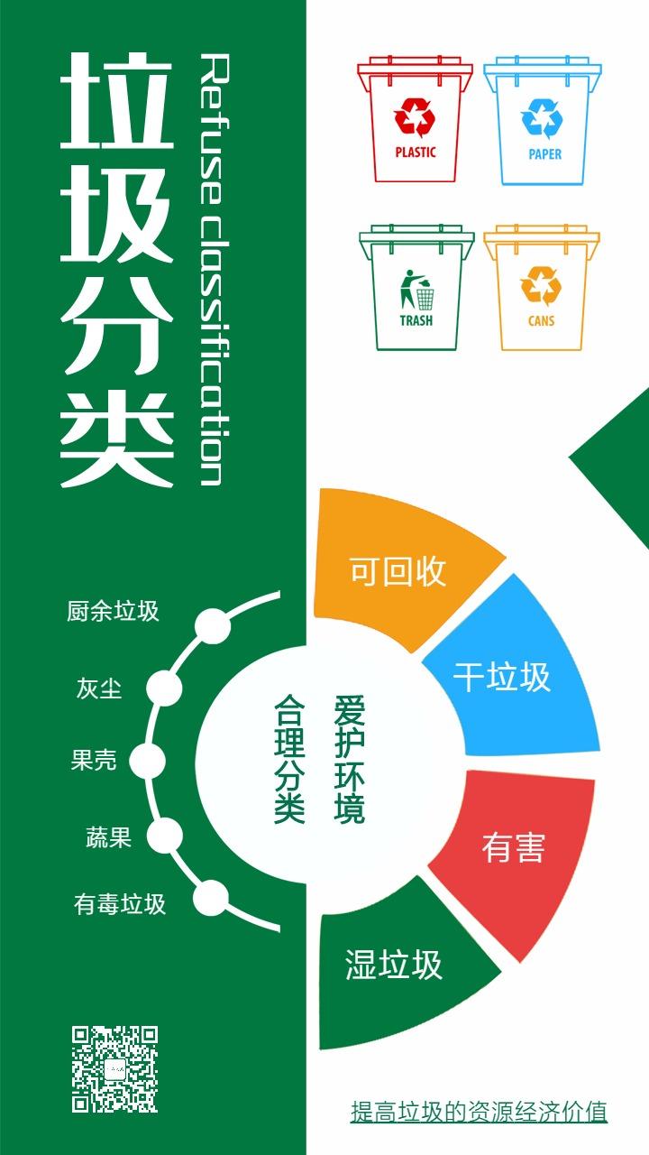简约绿色垃圾桶垃圾分类队保护地球保护环境宣传海报
