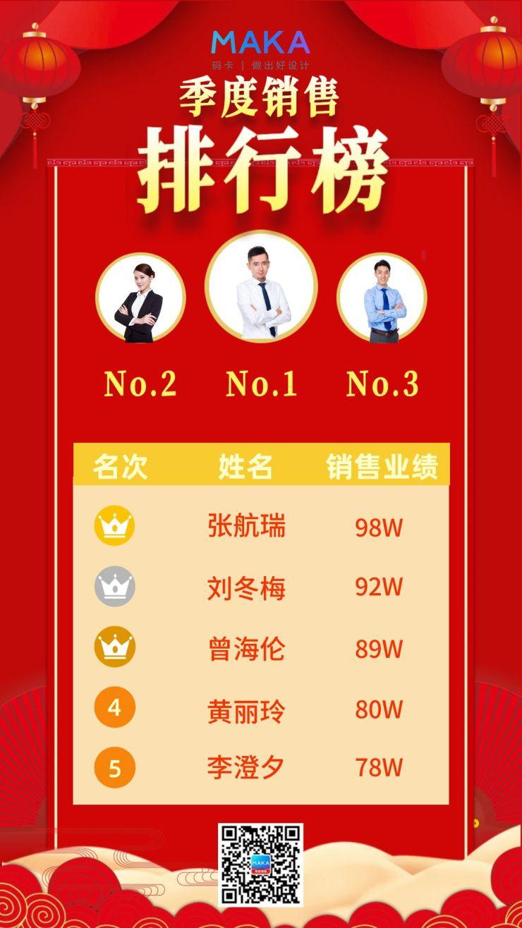喜庆排行榜销售排行榜红色手机海报