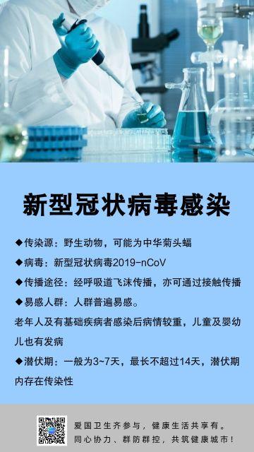 医疗健康行业冠状病毒预防知识宣传海报