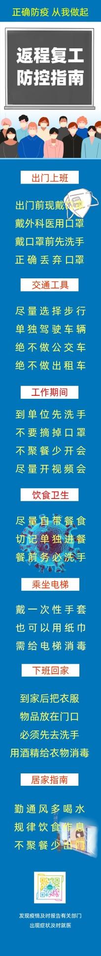 蓝色简约武汉疫情新型肺炎企业开业开工返程复工防控指南宣传h5