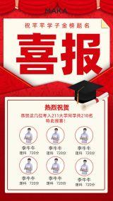 红色简约风格毕业中高考喜报海报图