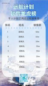 远航销售业绩排行榜龙虎榜排名表海报